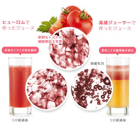 ヒューロムスロージューサー トマト細胞